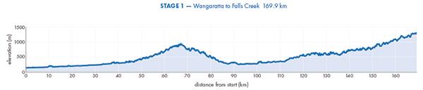 s1-falls-creek