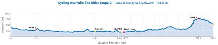 Stage 2.jpg