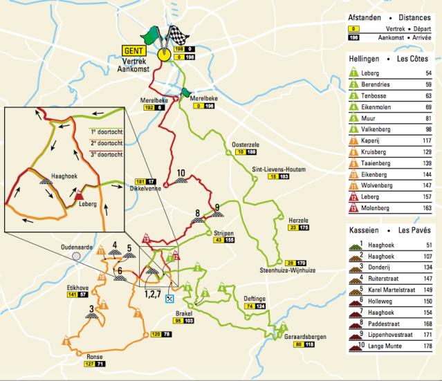 Omloop Map.png