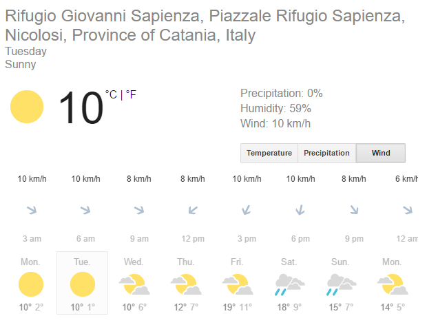 Etna Weather.PNG
