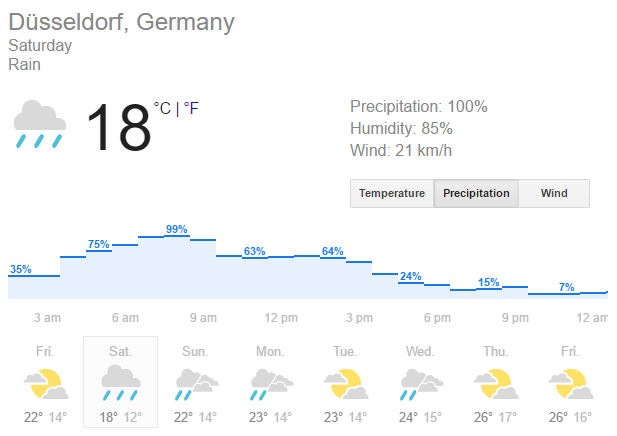 dusseldorf weather.PNG
