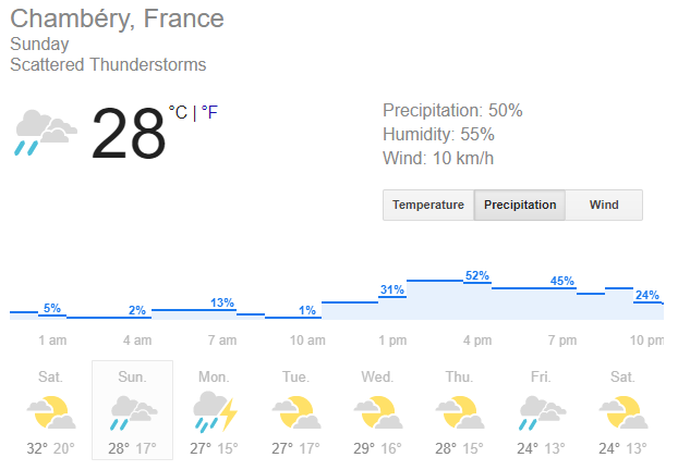 Chambery Weather.PNG
