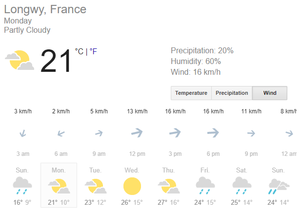 Longwy Weather.PNG
