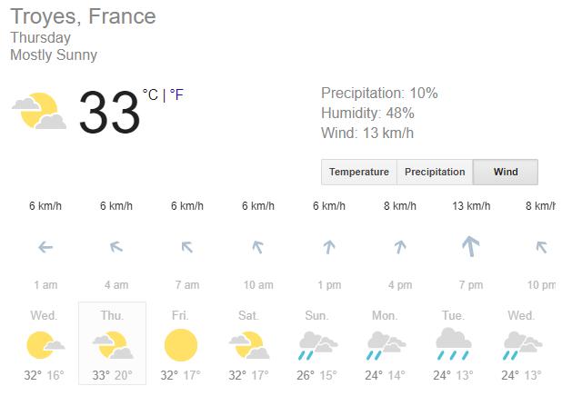 S6 Weather